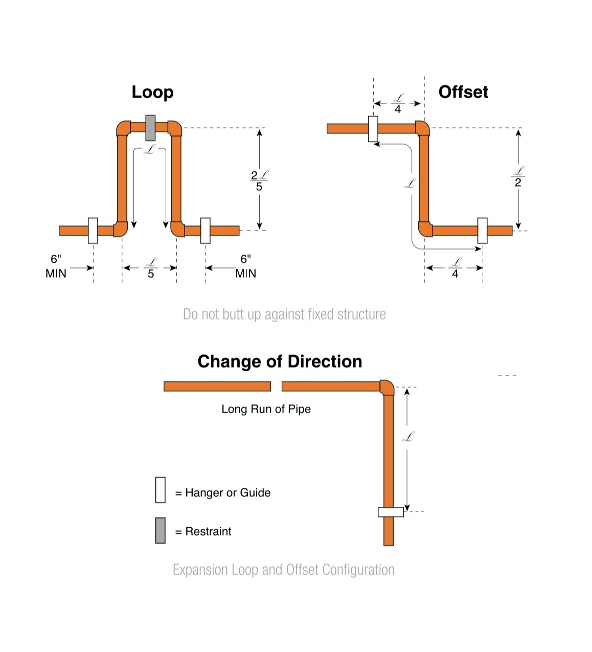 BZM_Loop_Offset_Themral-Expansion-Calc