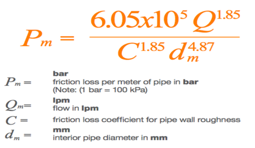 How Hydraulic Calculation and BlazeMaster® CPVC Saves Time