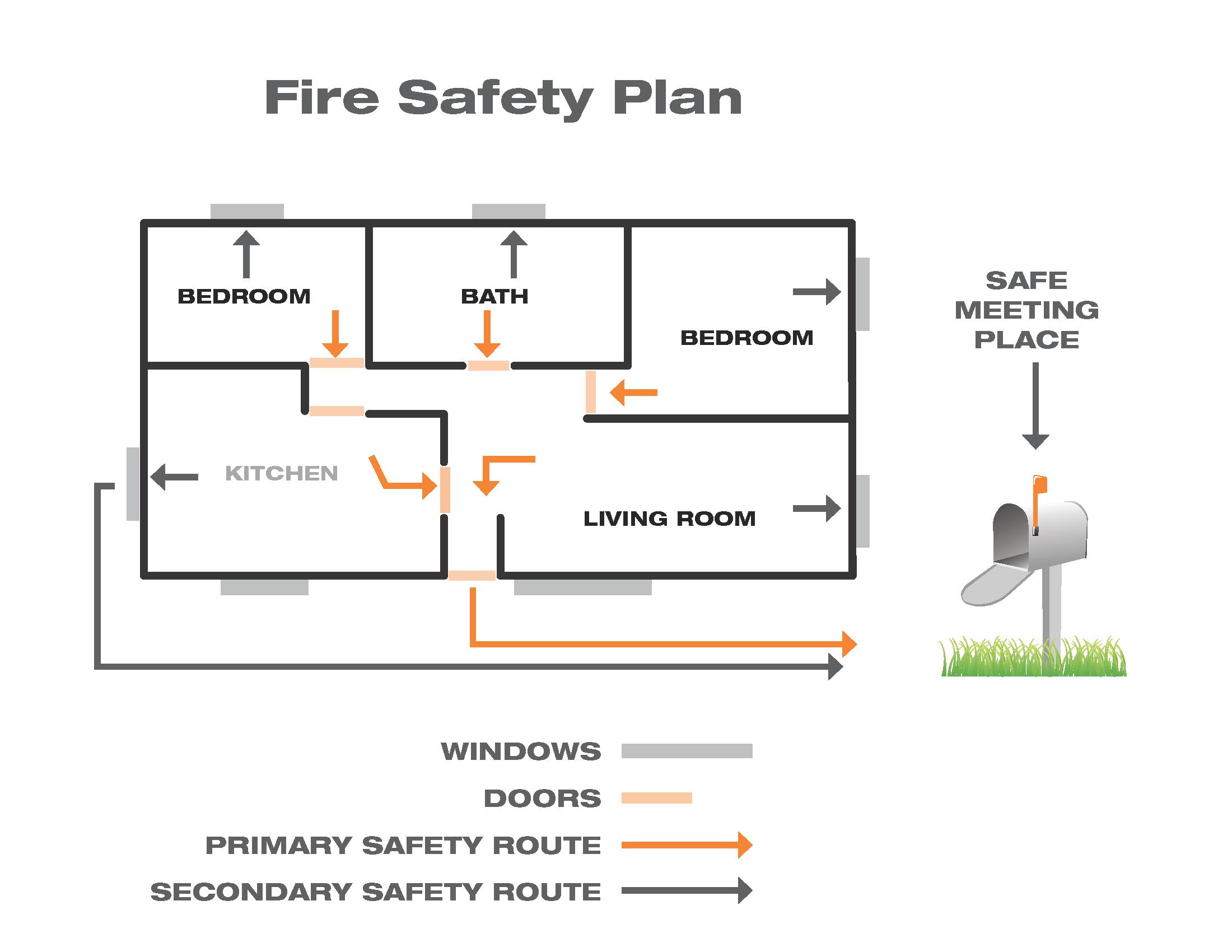 Promote Escape Plans to Improve Fire Safety